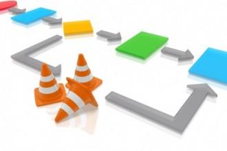 Analiza poslovnega procesa