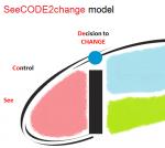 Celovit procesni pristop – dodana vrednost managementu pri uvajanju sprememb